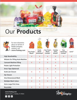 Our Packaging Benefits