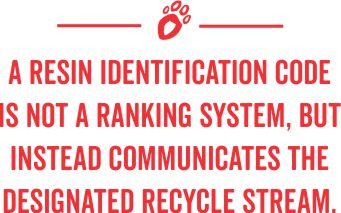 Resin ID Code-2
